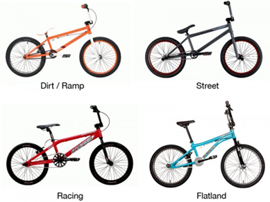 how to choose the right bmx bike for you